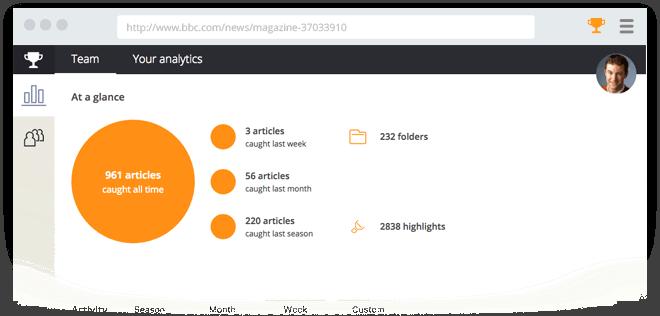 gr-team-analytics